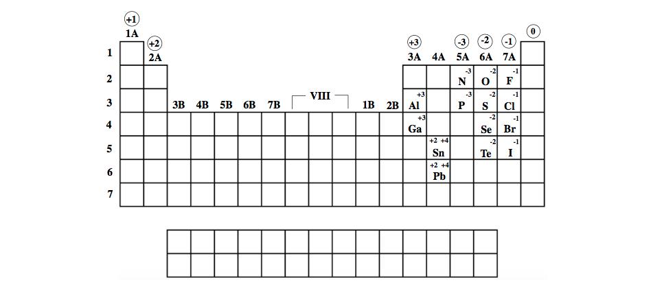 Elements-Charges-Cheat-Sheet-Alkali-Alkaline-Earth-Halogen-