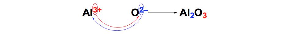Aluminum-oxide-Al2O3