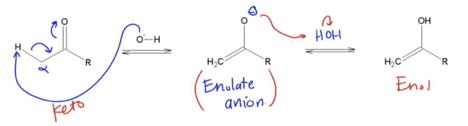 Tautomerization-mechanism