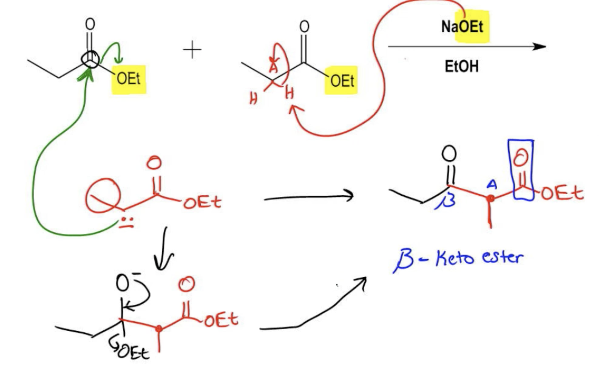 Claisen-condensation-mechanism
