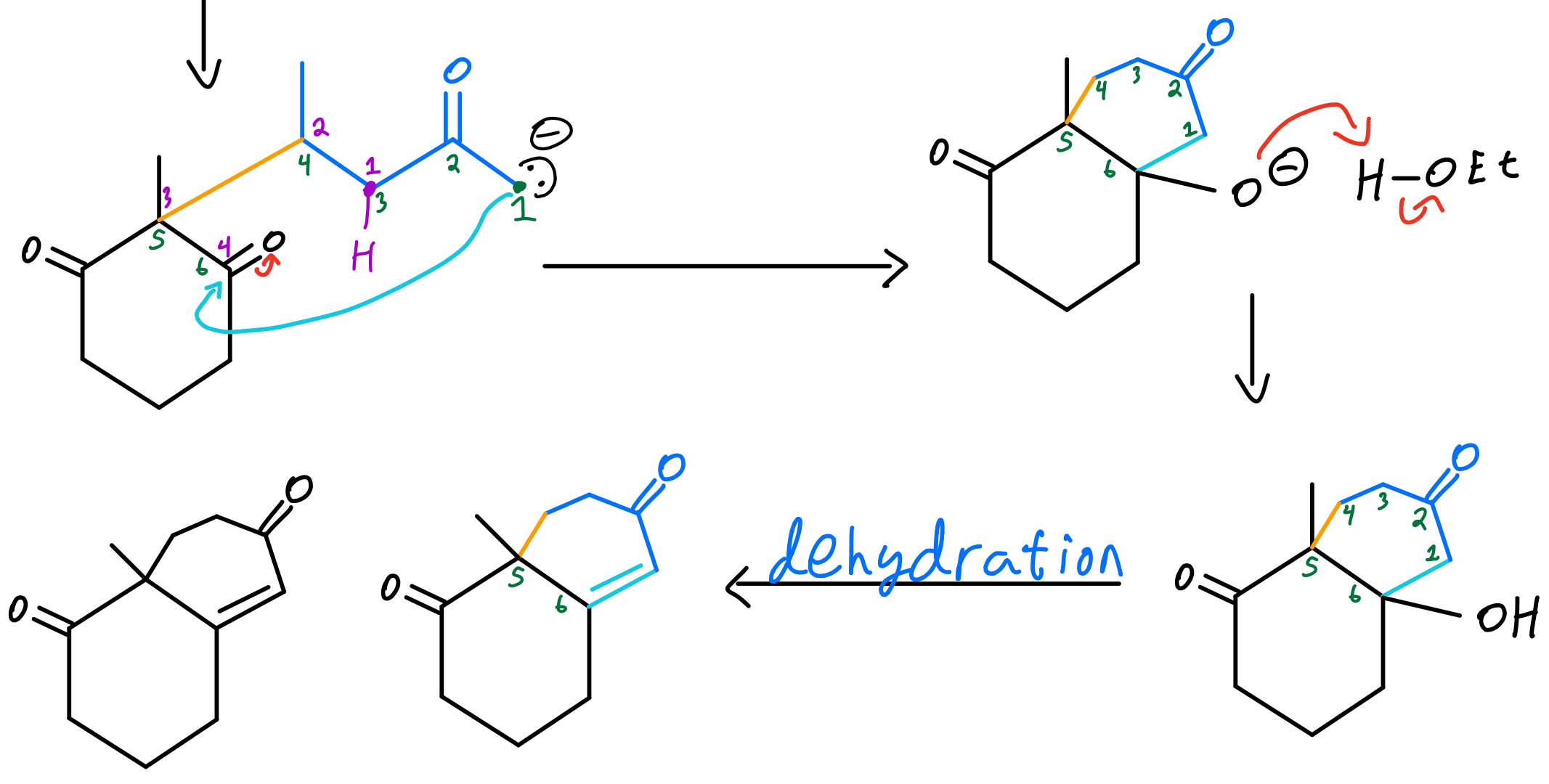 Ring-formation-and-dehydration