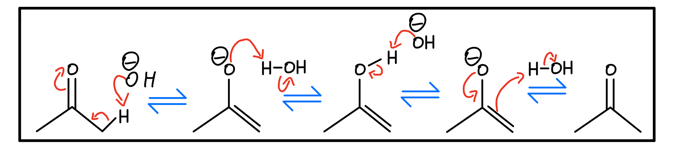 Base-catalyzed-mechanism