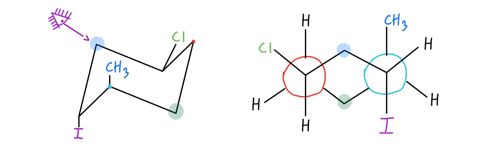 Cyclohexane-Newman