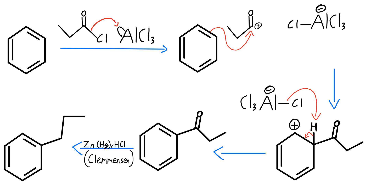 Friedel-Crafts-acylation-mechanism