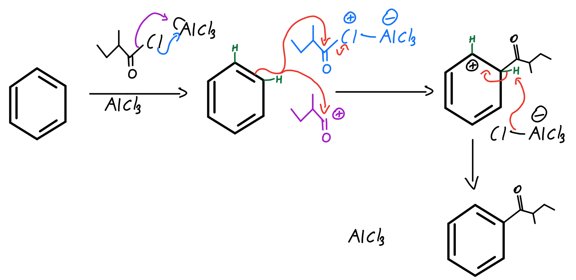 Friedel-Crafts-acylation-mechanism