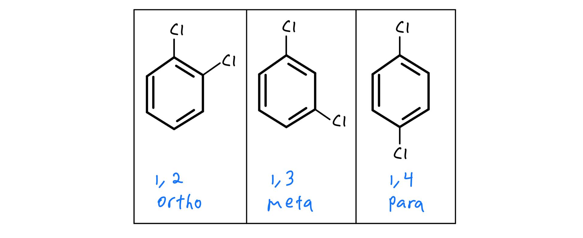 ortho-meta-and-para-dichlorobenzene