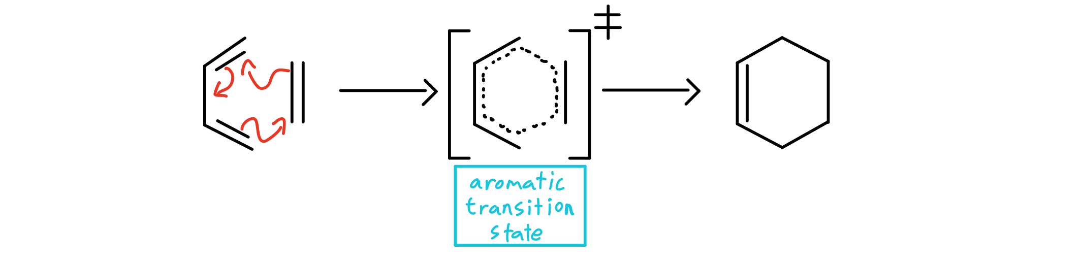 aromatic-transition-state