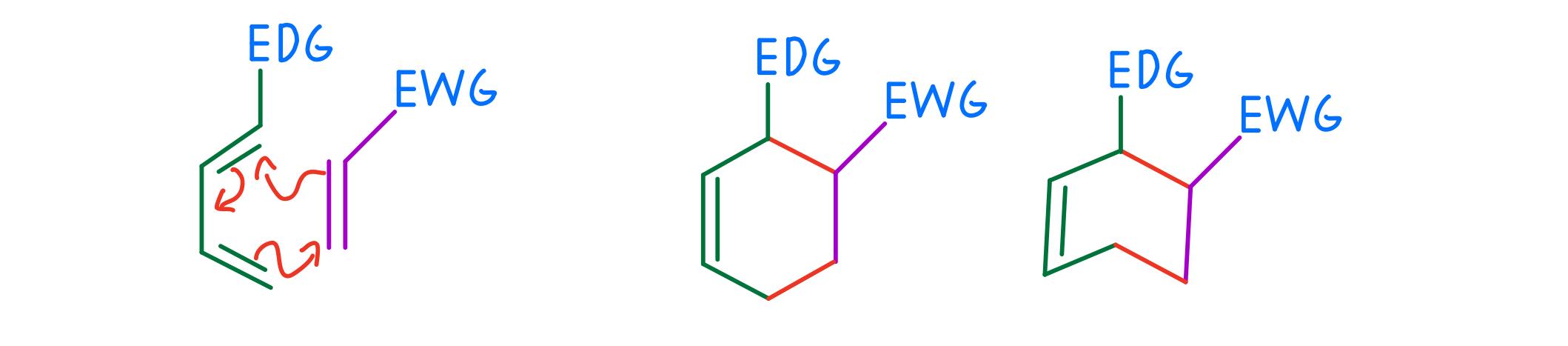 EDGs-and-EWGs