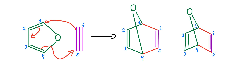 Furan-and-acetylene