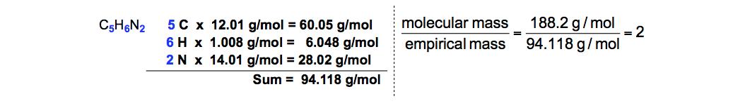 Calculating-Molecular-Empirical-Ratio