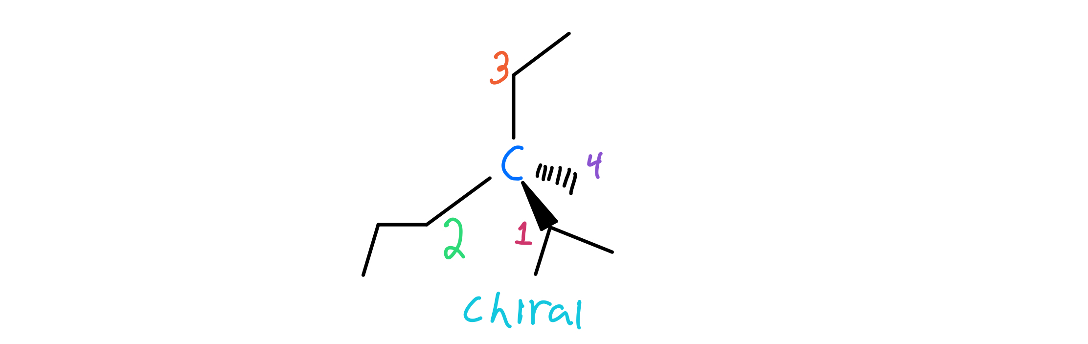 Chiral-molecule-with-only-alkyl-groups