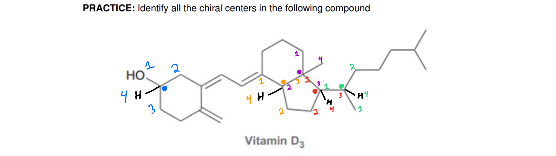 Vitamin-D3-labeled