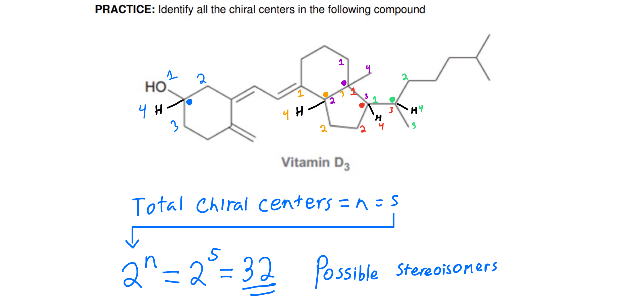 Total-stereoisomers