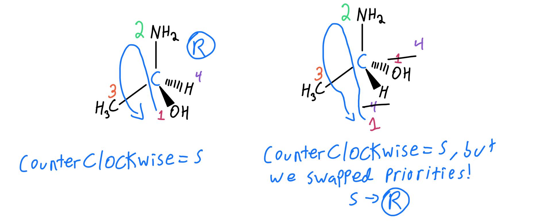 S-1-aminoethanol-and-R-1-aminoethanol