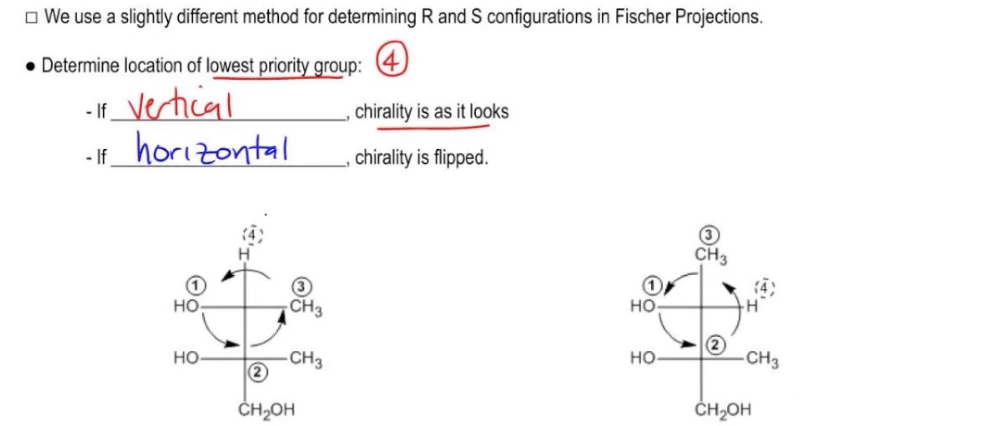 Fischer-projection