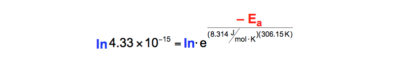 Arrhenius-Equation-Natural-Log