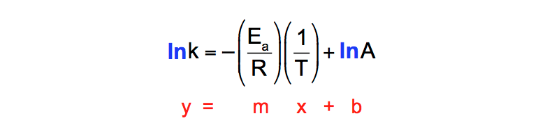 Arrhenius-Equation