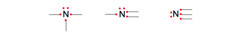 Bonding-Patterns-Nitrogen