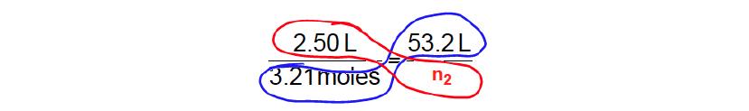 Avogadro-Law-Cross-Multiplication