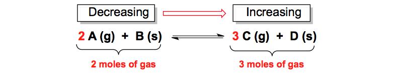 Volume-vapor-pressure-forward