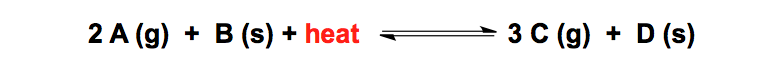 Le-Chatelier-Principle-Endothermic