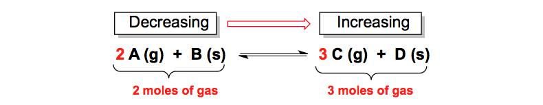 Inert-Gas-Le-Chatelier-Principle-Constant-Pressure