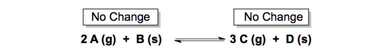 Le-Chatelier-Principle-solid-liquid-catalyst