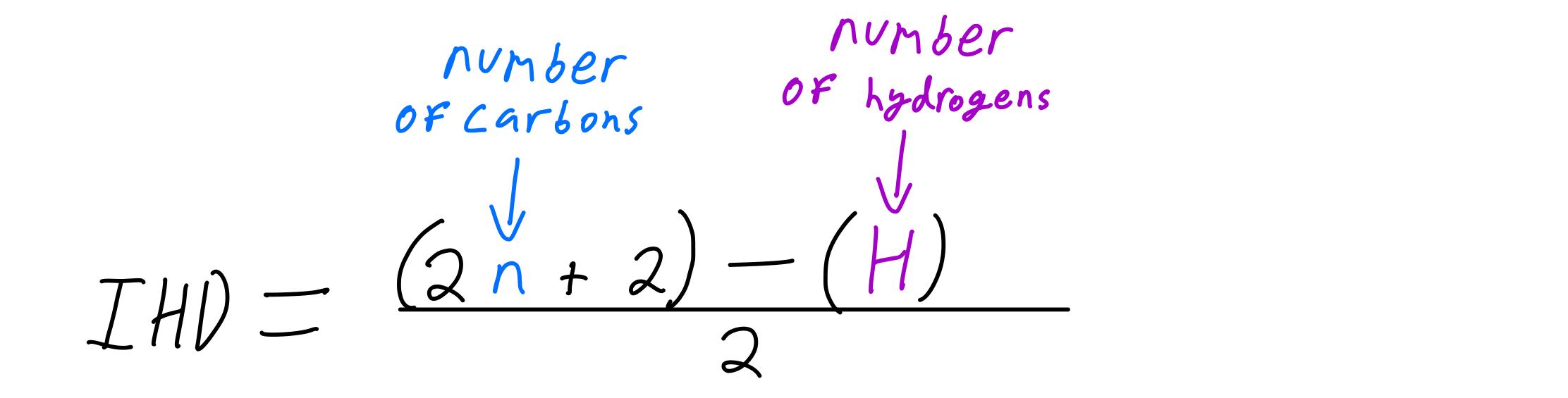 Degrees of-Unsaturation-general-formula