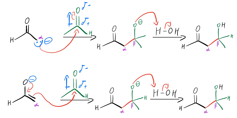 Aldol-condensation