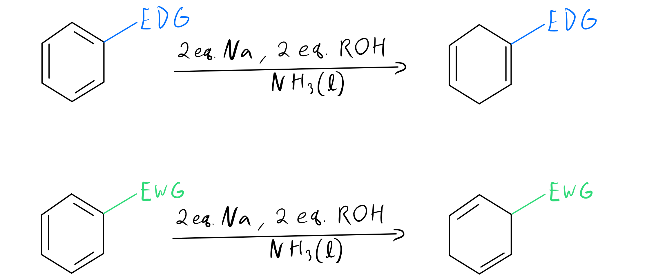 Birch-reduction-generic-substituents