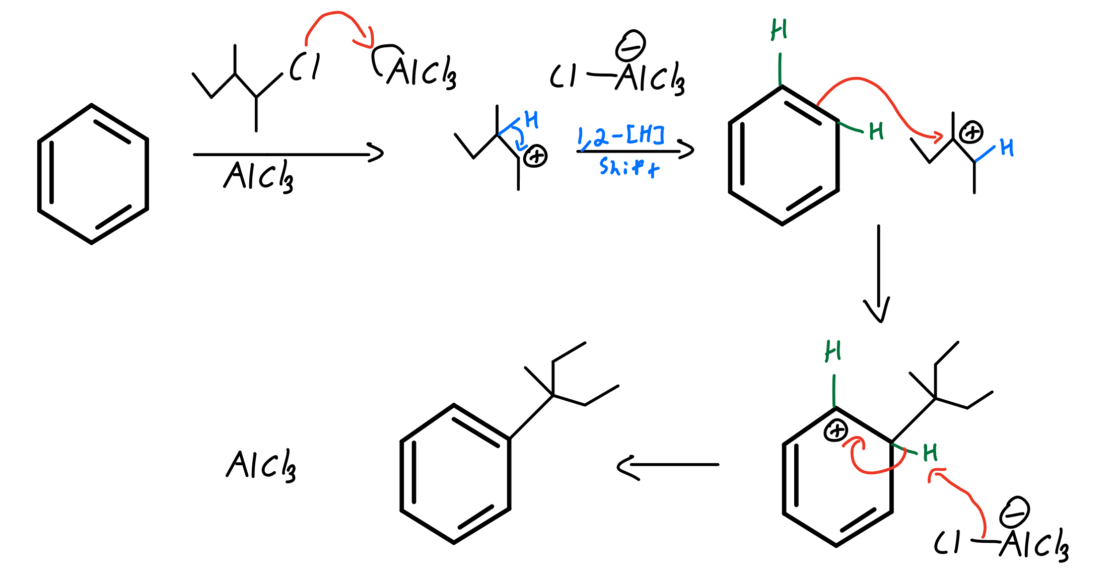 Friedel-Crafts-alkylation-mechanism-using-AlCl3