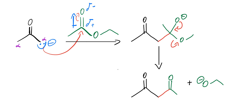 Claisen-condensation