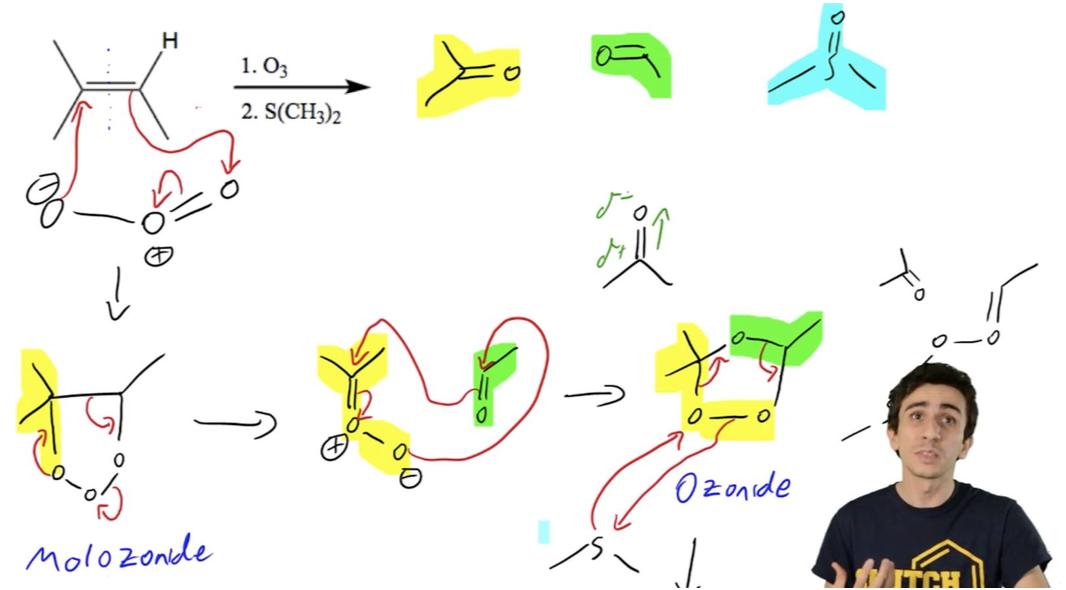 Ozonolysis-Mechanism